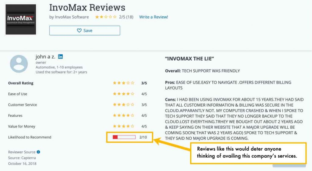 Invomax reviews