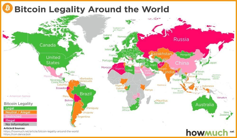Legality of bitcoin