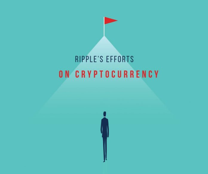 Ripple's efforts on Cryptocurrency