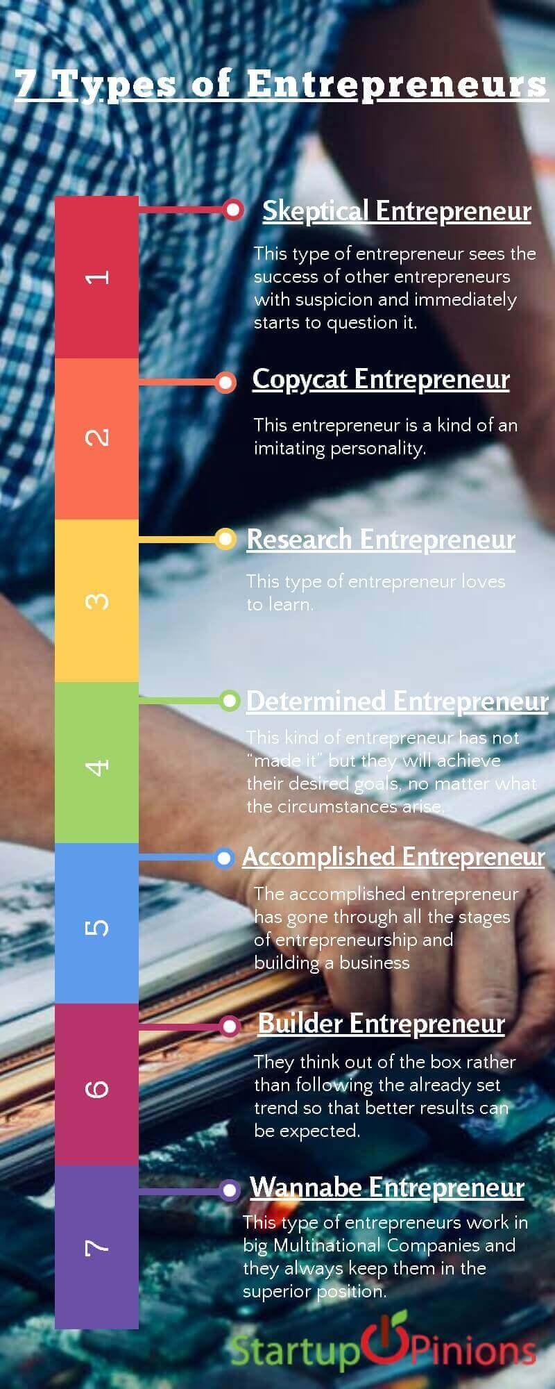 types of entrepreneur pdf